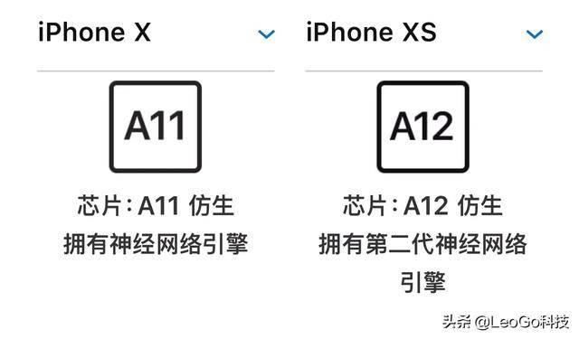 iphonex为什么下架(iphonex还能买到新机吗)