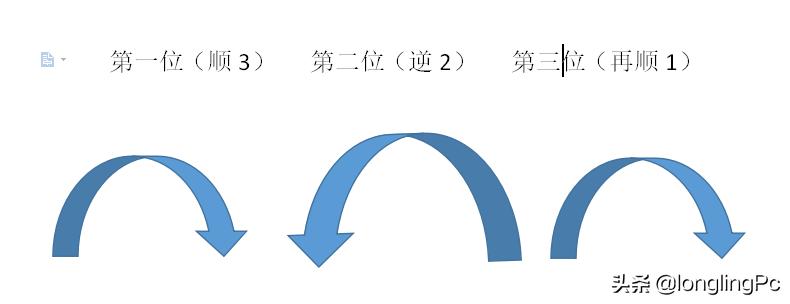 三位密码锁解开大全(列出三位数密码1000种)