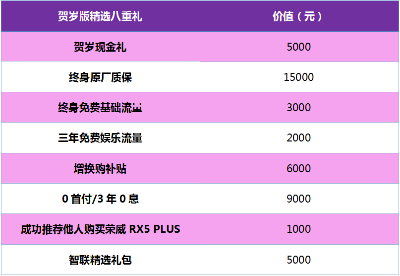 上汽荣威RX5 PLUS Ali贺岁〖精选版上市售11.98万元-极速赛车