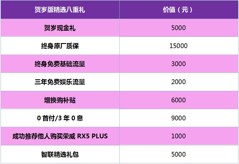 IG今日-上汽荣威RX5 PLUS Ali贺岁精选版上市售11.98万元