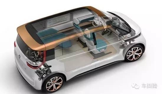 电动汽车能跑多少公里(电动汽车可以跑长途吗)插图(4)