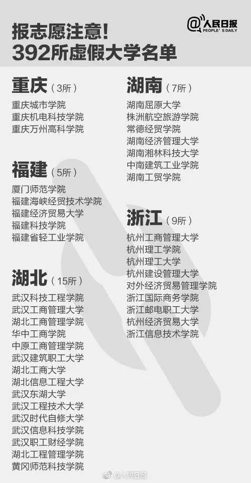 中国野鸡大专是什么意思(野鸡大学有哪些学校 )插图(5)