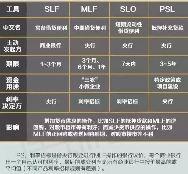 psl是什么意思(psl代表什么)插图(1)