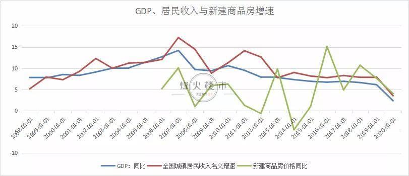 杭州南京2020gdp_2020年GDP十强城市排行榜 杭州反超武汉 南京挤进前十 图