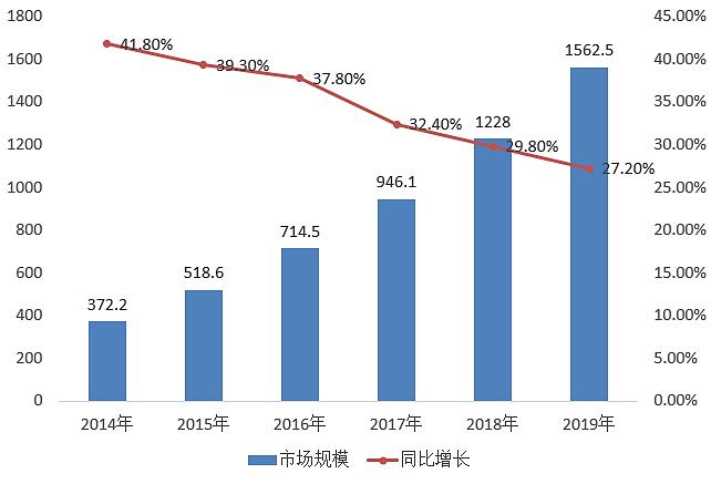 南康2025年gdp预测_佛山顺德发布 十四五 规划纲要 2025年GDP预计达五千亿元