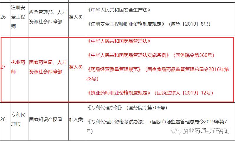 深圳执业药师有补贴吗_浙江执业药师技能补贴_执业药师申领补贴