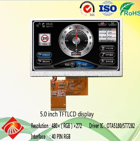 车载LCD液晶屏有哪几种