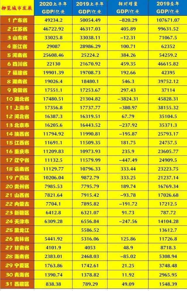 河北省2019年的gdp是多少_河北省县级市gdp排名