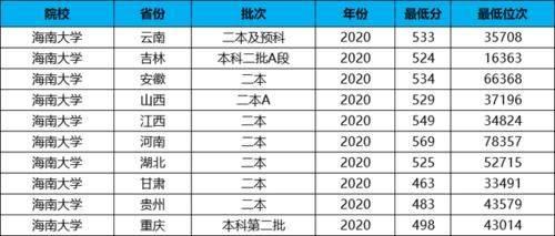 211大学排名_211大学名单排名
