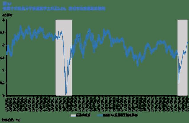 2021年美国经济总量是多少_美国19岁阴颈多少长度