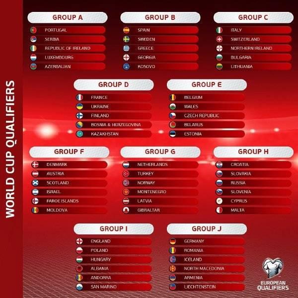 世界杯预选赛欧洲赛程|世界杯预选赛欧洲区40强赛|世界杯预选赛欧洲 规则