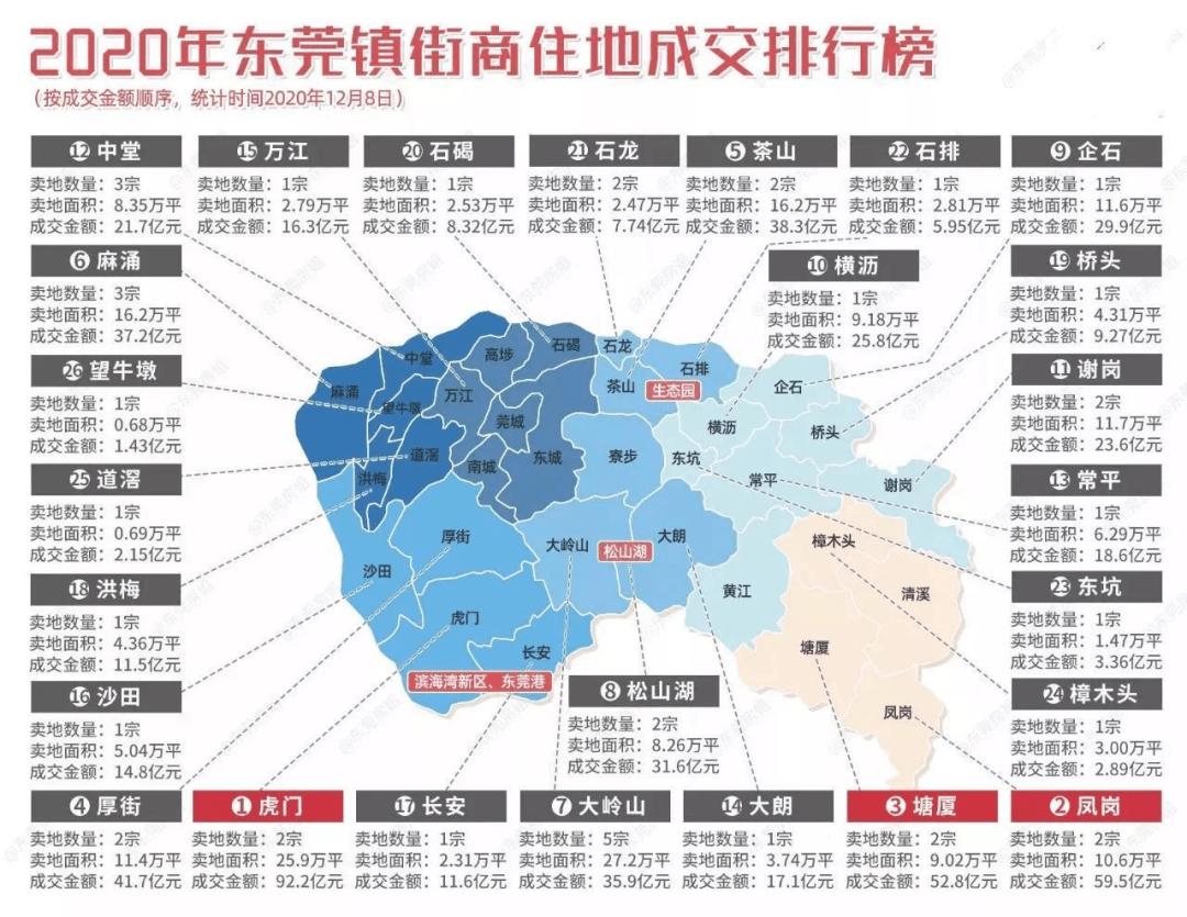 2021东莞市gdp_2021东莞市元宵节图片