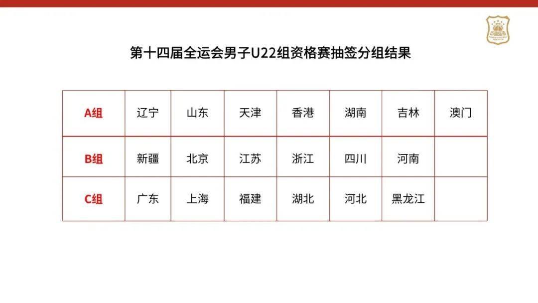 全运会篮球资格赛分组 男子U22取代成年组无解放军队_参赛