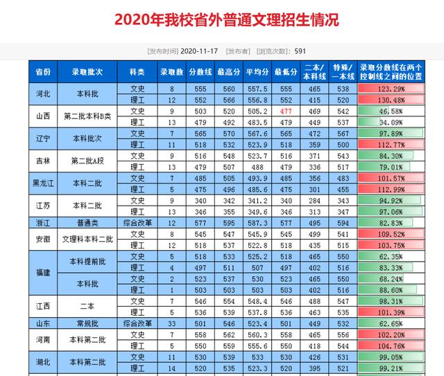 菅义伟退选,谁会变成 日本下一任总统?