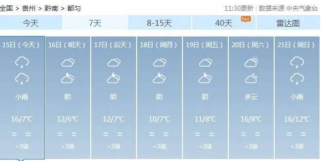 @贵州人,春节假期已到尾声,各地路况看这里→