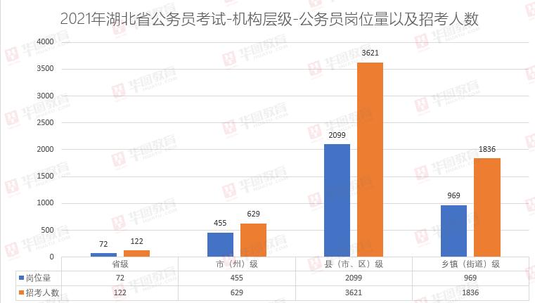 胶南人口2021总人数_2021胶南龙湾五一宣传