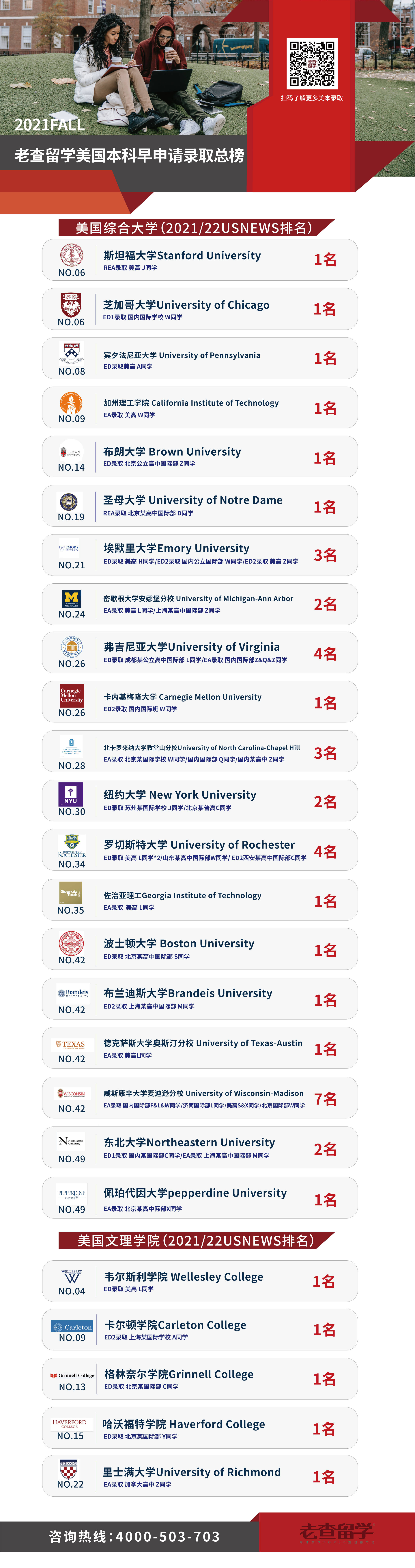 老查留学收获罗切斯特、UIUC、伍斯特理工、雪城大学录取