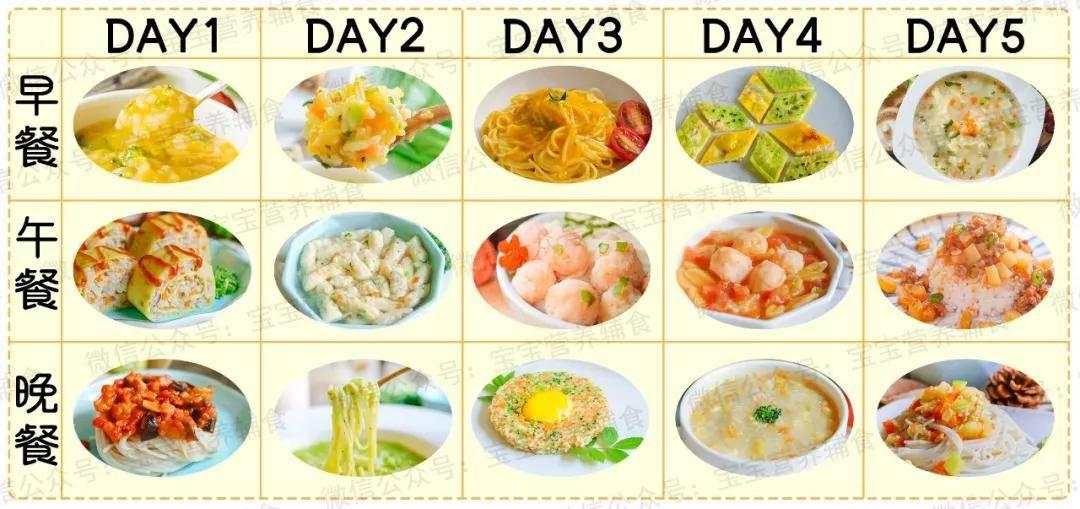 吃一口相当于吃15种添加剂,自己做肉足更健康~宝宝辅食
