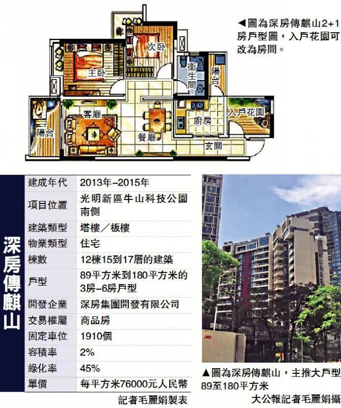 明亮的二手房地产价格是高端房地产需求的第一推动力
