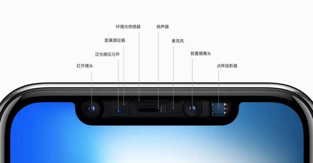 原创             又一次苹果「无刘海」行动:取消「刘海」真那么好?看完就懂了