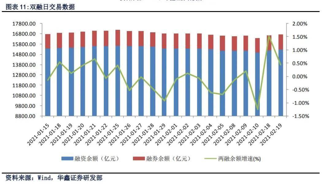 A股三大指数收跌:创业板指跌逾4%