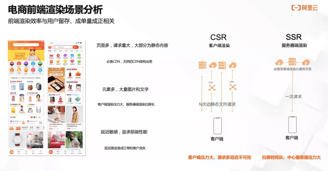 阿里云CDN产品经理陈章炜:边缘创新技术和落地实践
