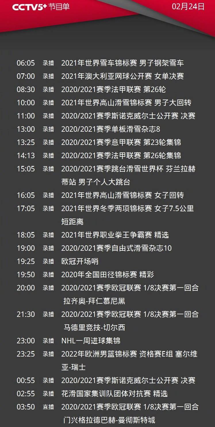 CCTV5直播欧冠西甲皇马PK意甲亚特兰大+冠军欧洲,5+德甲门兴vs英超领头羊曼城