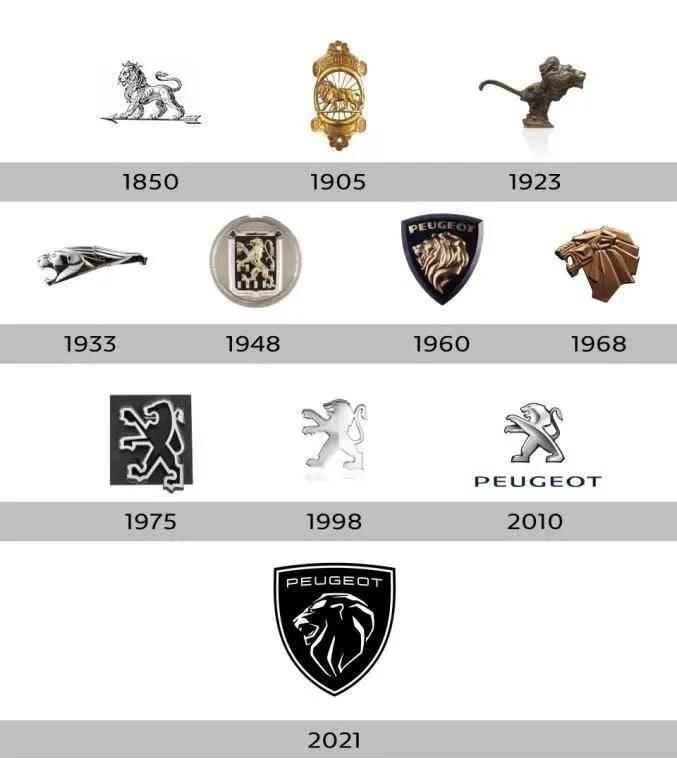 标致发布全新logo;理想未来5年规划曝光