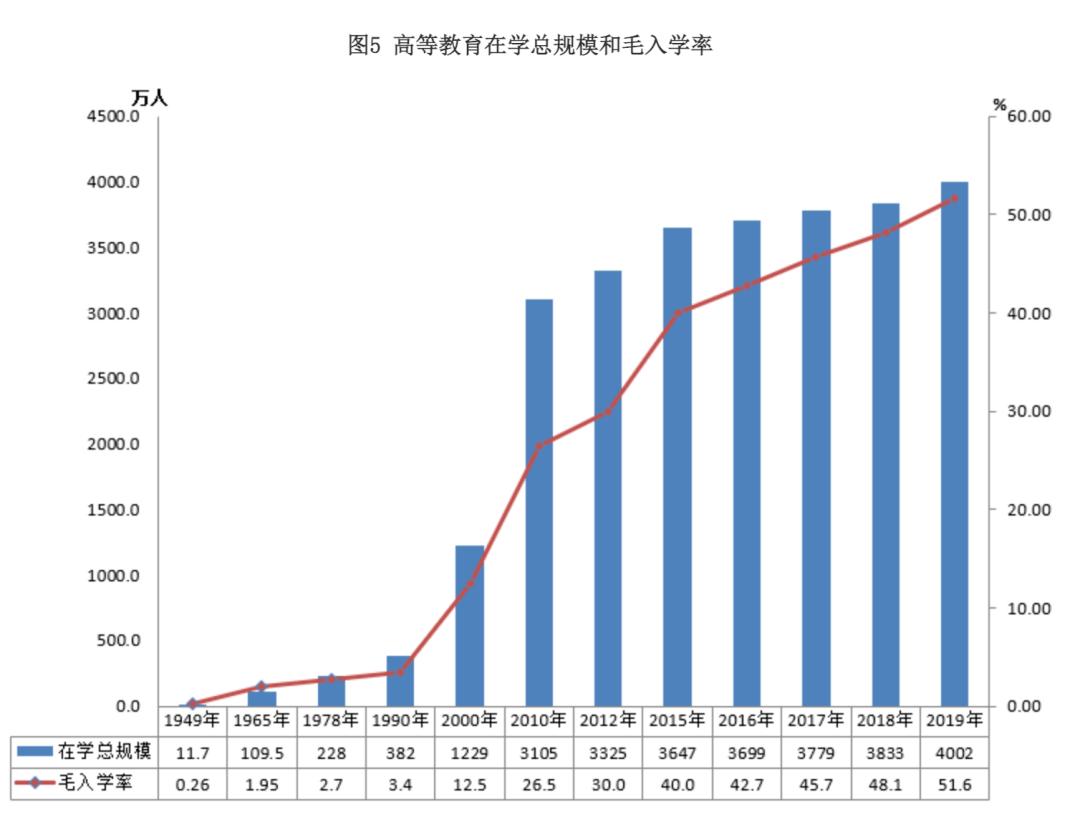 中国哪些省人口61OO万左右_中国各省人口排名图片