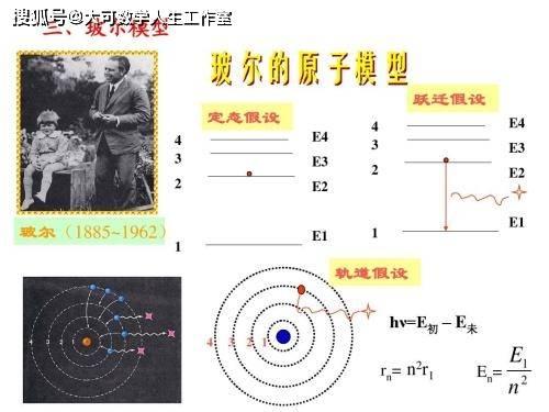 狄拉克方程:量子力学与狭义相对论的第一次融合  第11张