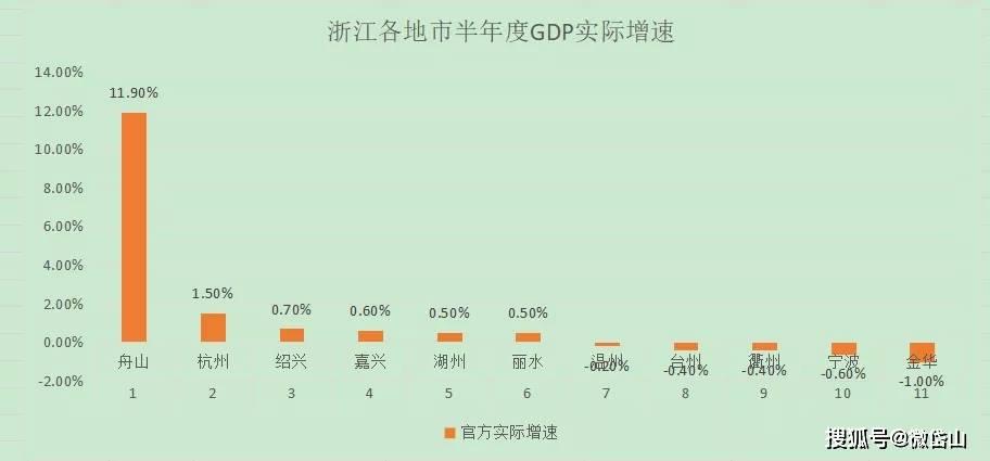 2020年黔西南州GDP市县_黔西南州兴仁市杨建英