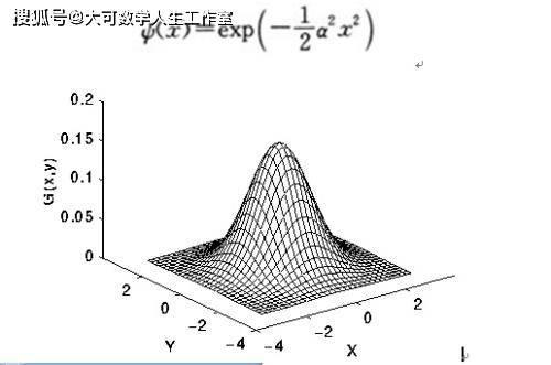 狄拉克方程:量子力学与狭义相对论的第一次融合  第8张