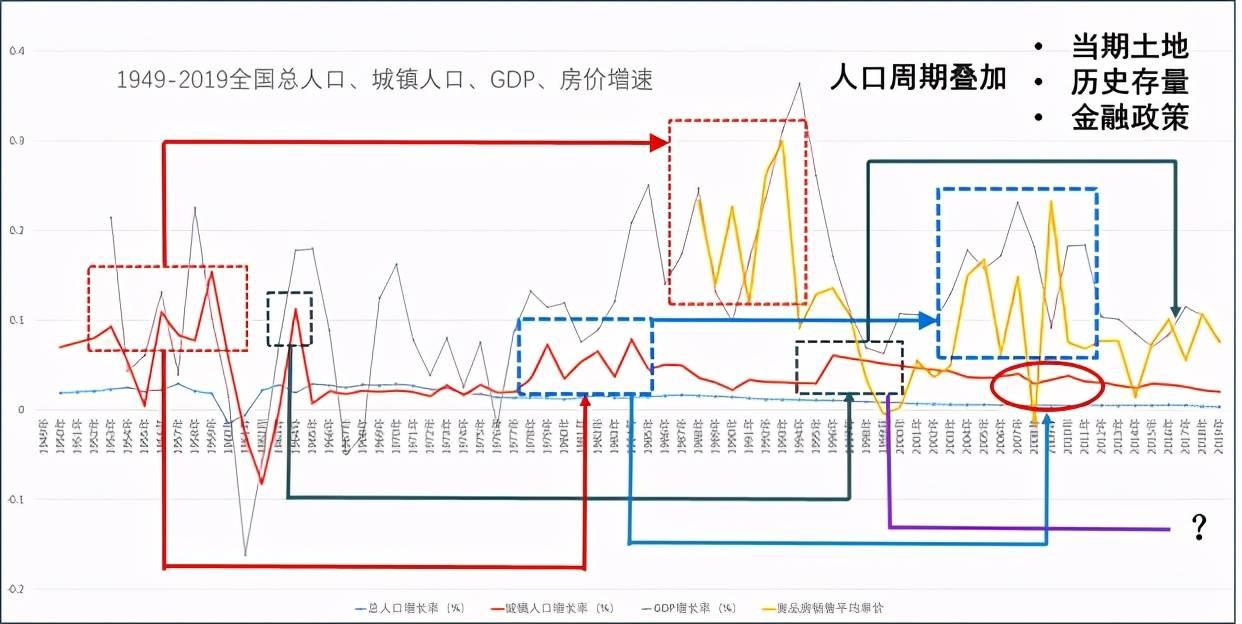 人口断崖下跌将是经济和楼市_生育率断崖式下跌图片