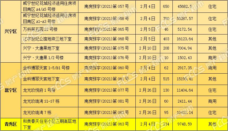 南宁2021年度经济总量_2021南宁地铁线路图