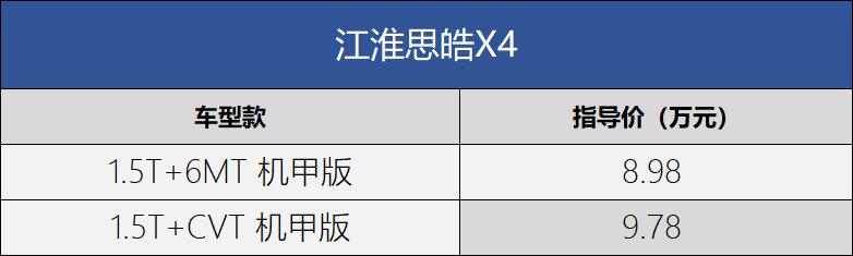 售8.98万元起 思皓X4新增两款车型正式上市