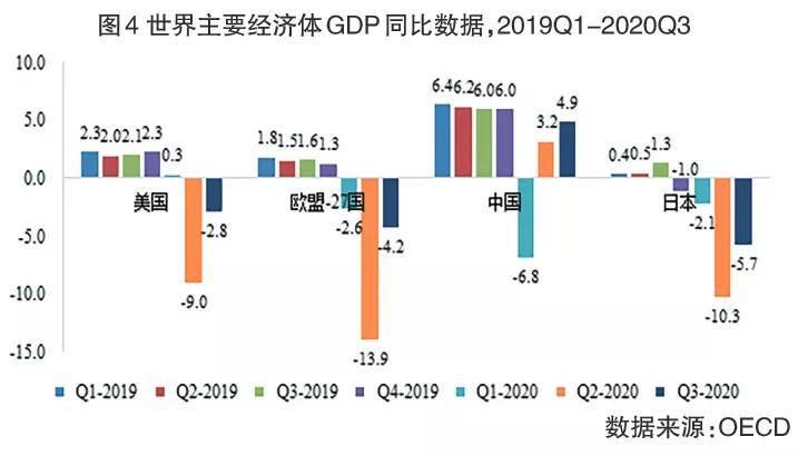 中国gdp 2020 报告_2020年中国gdp