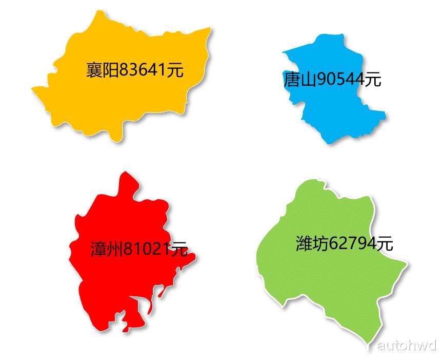 日本哪些地方人均gdp低_GDP最强的50个城市中,哪些城市,人均GDP却不足10万