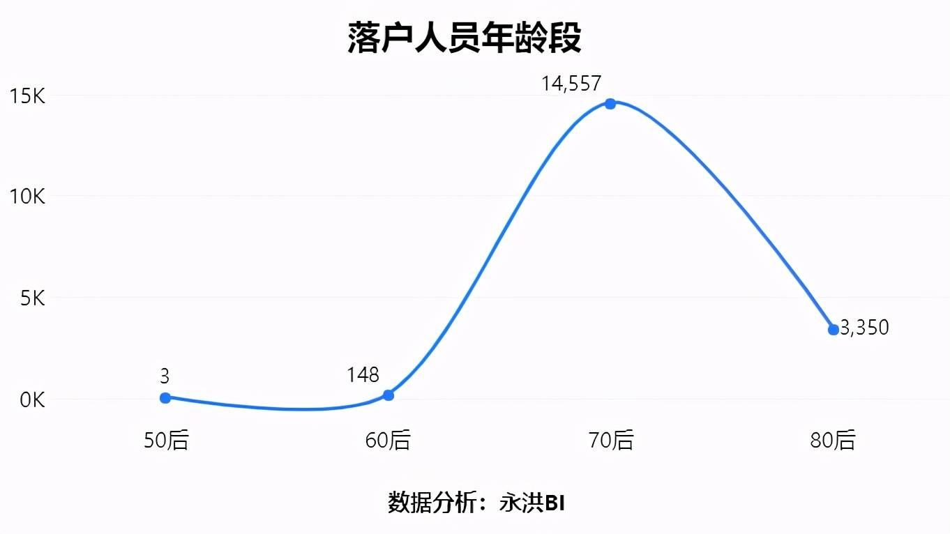 延庆人口2021_来了,2021延庆中小学招生入学政策32问