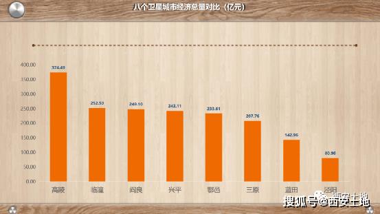 兴平市经济总量_兴平市2020高清规划图