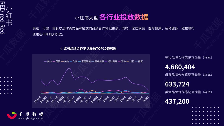 """021小红书国际妇女节营销报告"""""""