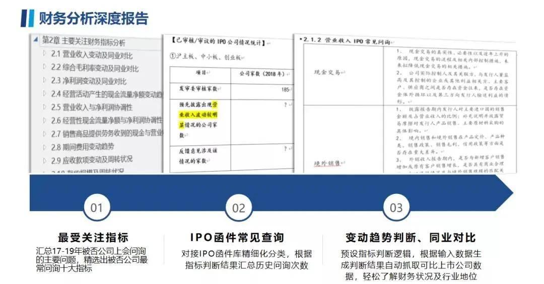IPO申报全面收紧!企业需重点关注财务尽职调查