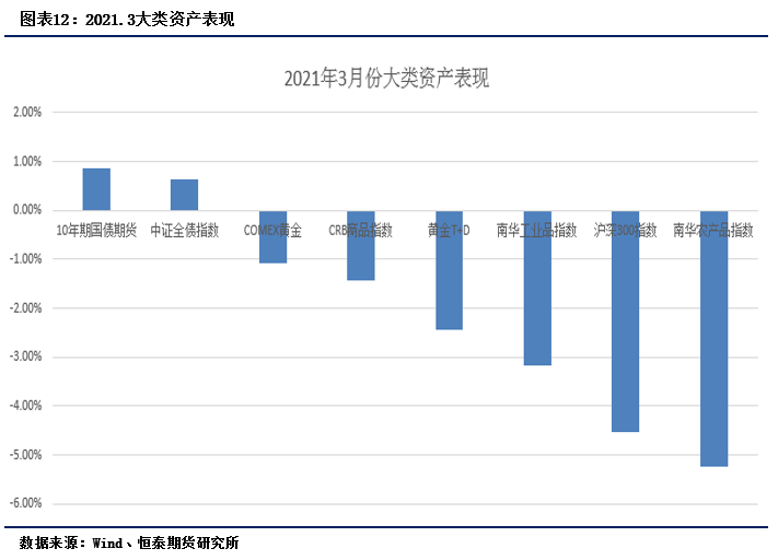 2021年4月份gdp总值_社融增速保持下行,一季度GDP同比增长18.3 2021年4月19日 2021年4月25日
