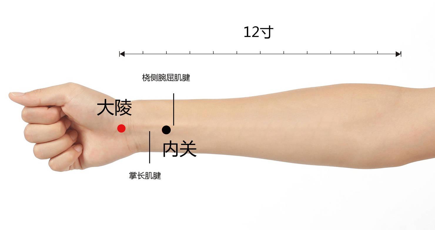 上可治到腰,下可治到脚,进来看看这个神奇的穴位!  脚上哪个穴位管腰痛