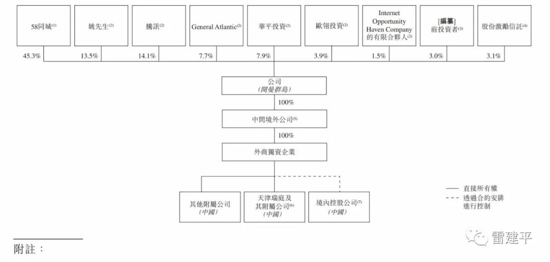 安居客完成2.5亿美元融资:碧桂园雅居乐等地产商参与投资