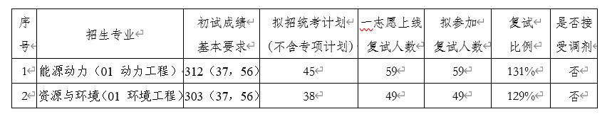 无极5平台总代-首页【1.1.7】