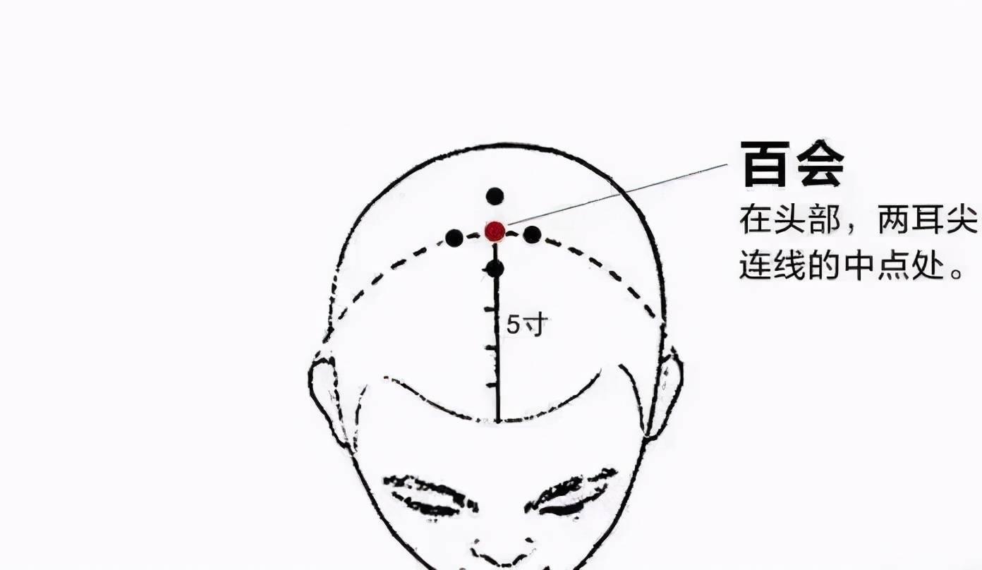 早晚按摩几个穴位,帮助治疗近视  恢复视力的9个穴位