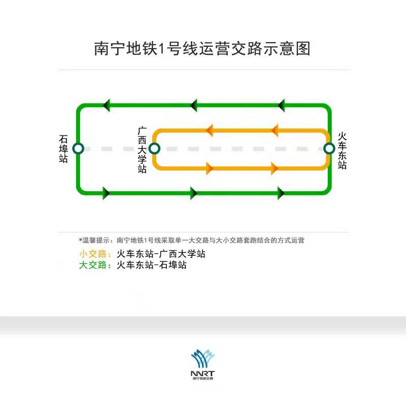 4月19日起,南宁地铁1号线将实行大小交路模式运行,不想搭错车赶紧看!