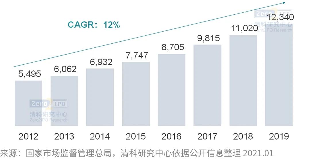 2021年中国的经济总量_德国经济总量世界排名