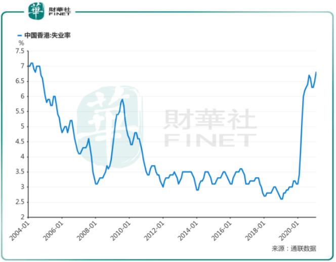 香港gdp总量2020_2020中国GDP总量首次突破100万亿元