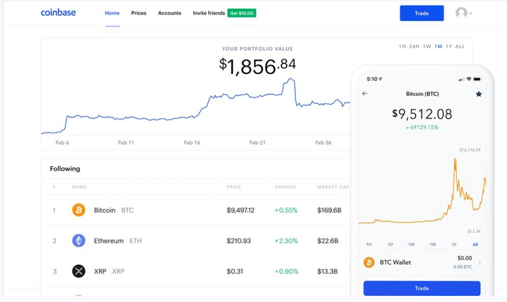 Coinbase上市 市值达1000亿美元